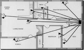 montana opticom professional installation wiring specifications